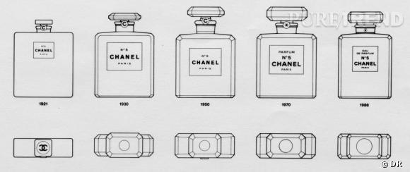 Évolution du parfum, Chanel N°5.