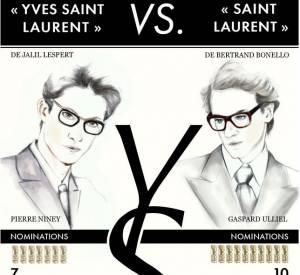 Le duel entre Pierre Niney et Gaspard Ulliel en une infographie pour la 40e cérémonie des César.