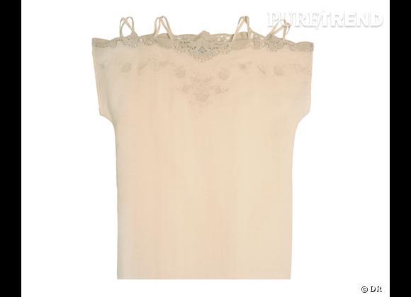 La shopping list preppy idéale pour Roland Garros 2012 !     Top Les Petites, 150 €