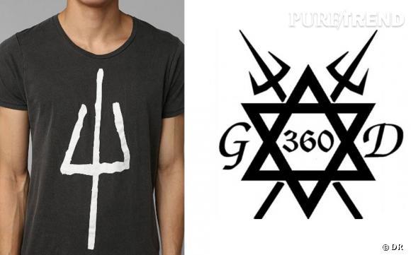 La ressemblance entre les deux symboles est trés parlante.