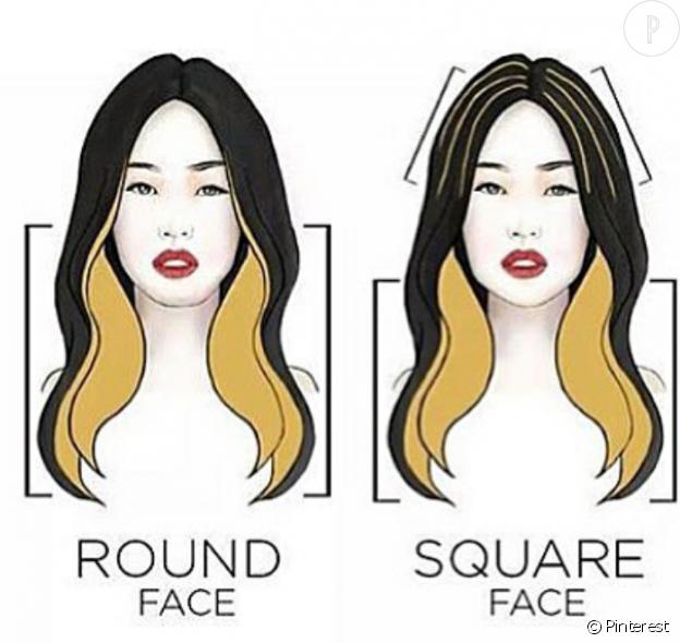 Quelques techniques d'hair contouring.