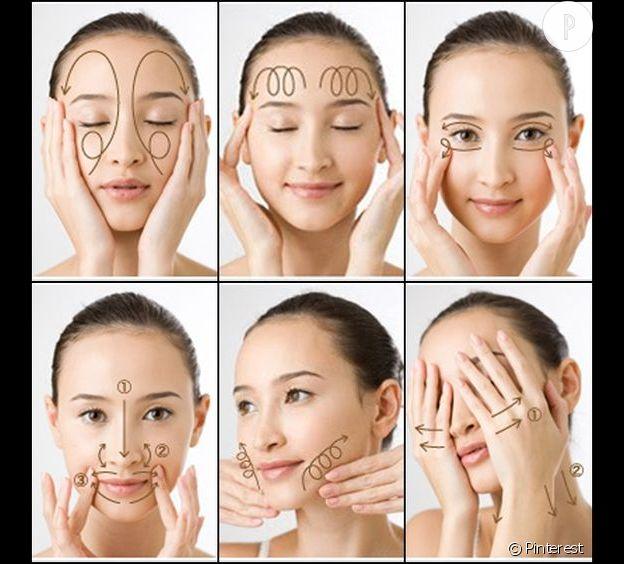 Exemple de gestes pour masser son visage.