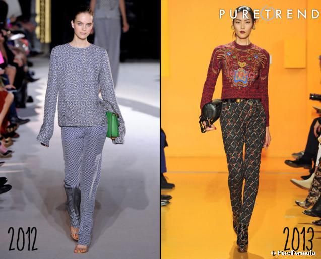 Les Pantalons Tendances Automne/Hiver 2012-2013