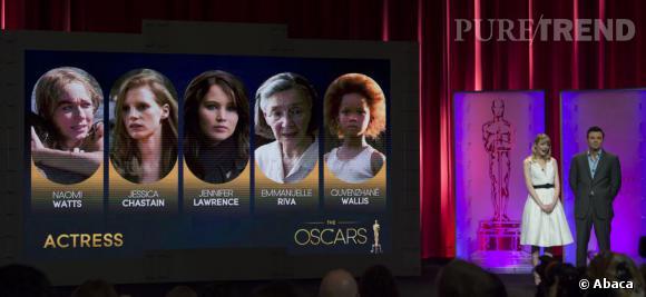 Et si Twitter pouvait deviner les gagnants ? Dans ce cas, Jennifer Lawrence gagnerait le prix de la meilleure actrice.