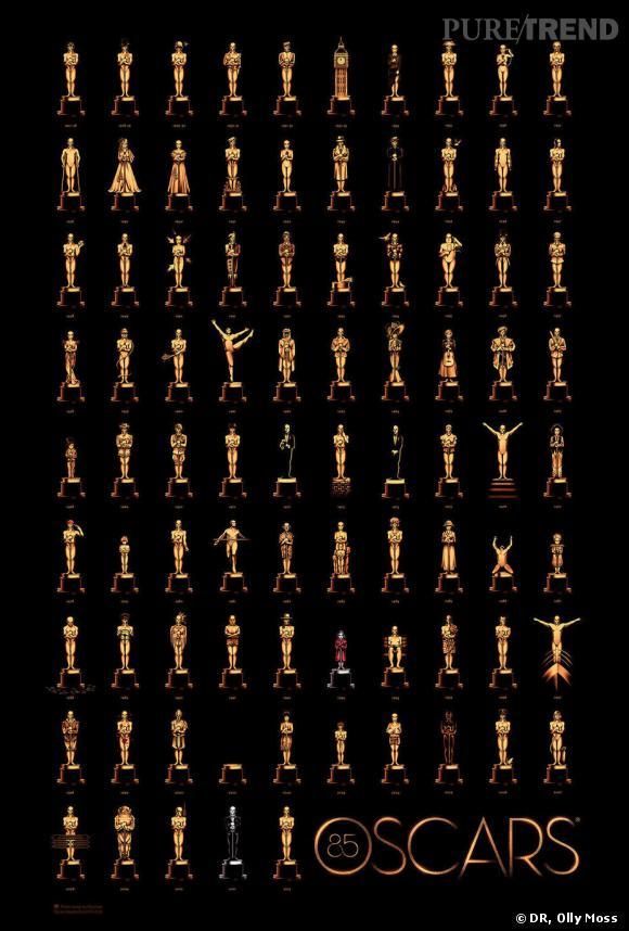 L'affiche officielle des 85ème Oscars a été dévoilée ! Elle rend hommage aux grands films ayant marqué le cinéma...