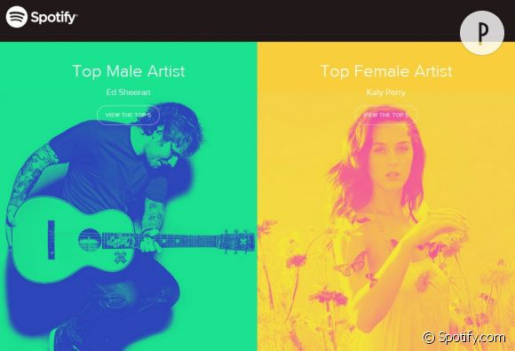 Ed Sheeran et Katy Perry dominent Spotify en 2014.