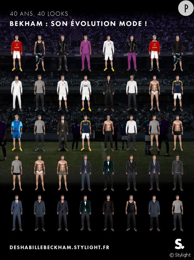 Infographie sur le style de David Beckham sur Stylight.fr.