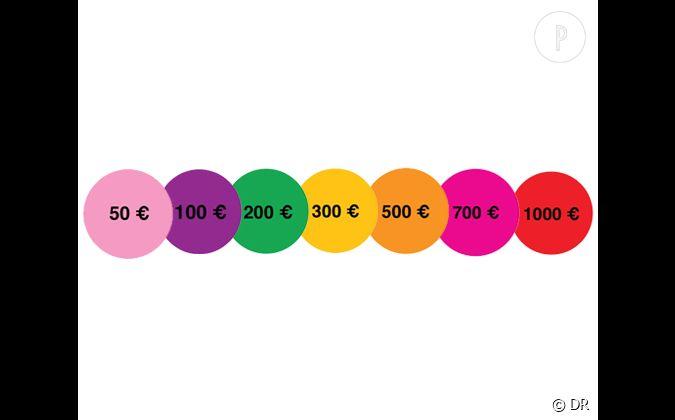 Cadeaux de no l pour lui bons cadeau colette 50 100 200 for Cadeau noel pour lui